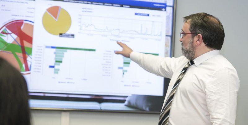 Panel de monitorización en tiempo real