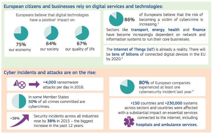 Infografía_IoT_Seguridad